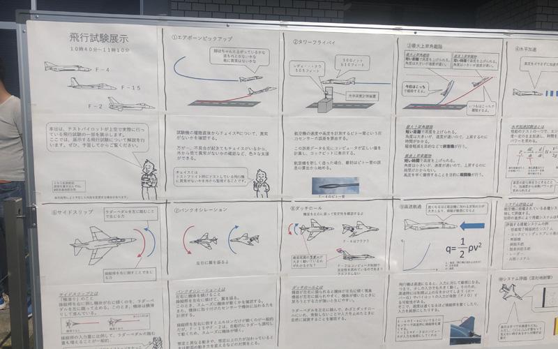試験展示飛行の内容